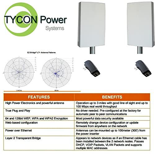 The EZ-Bridge Lite High Power Outdoor Wireless