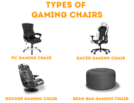 Gaming-Chair-Types