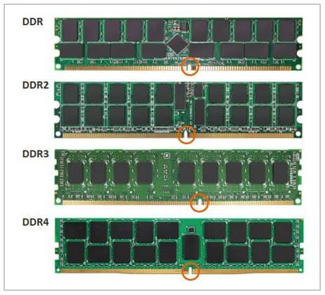 DDR3-vs.-DDR4-vs.-DDR5-RAM-Size