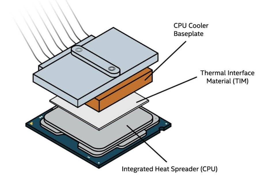 how-cpu-air-cooler-works