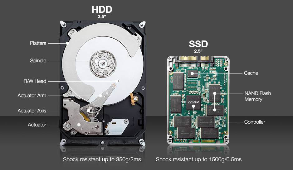ssd-vs-hdd_5